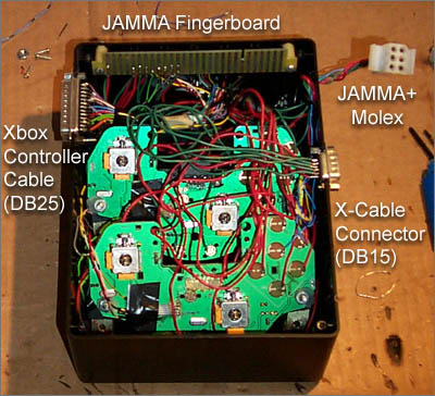 box_inside christopher evans xbox dc ps1 ps2 jamma cabinet xbox to jamma wiring harness at mifinder.co
